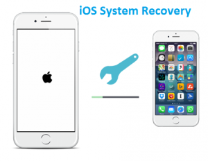 iOS System Recovery: