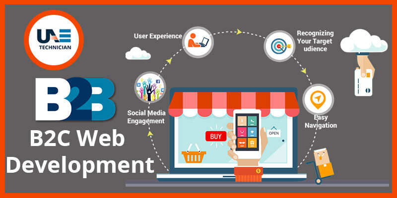 B2C Web Development Services