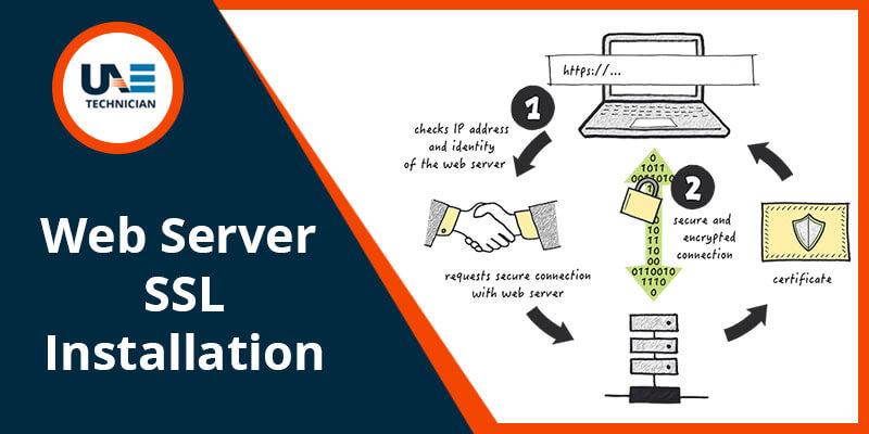 SSL for web server