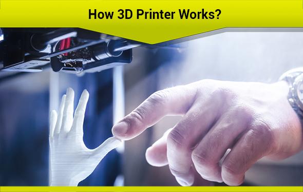 How 3D Printer Works